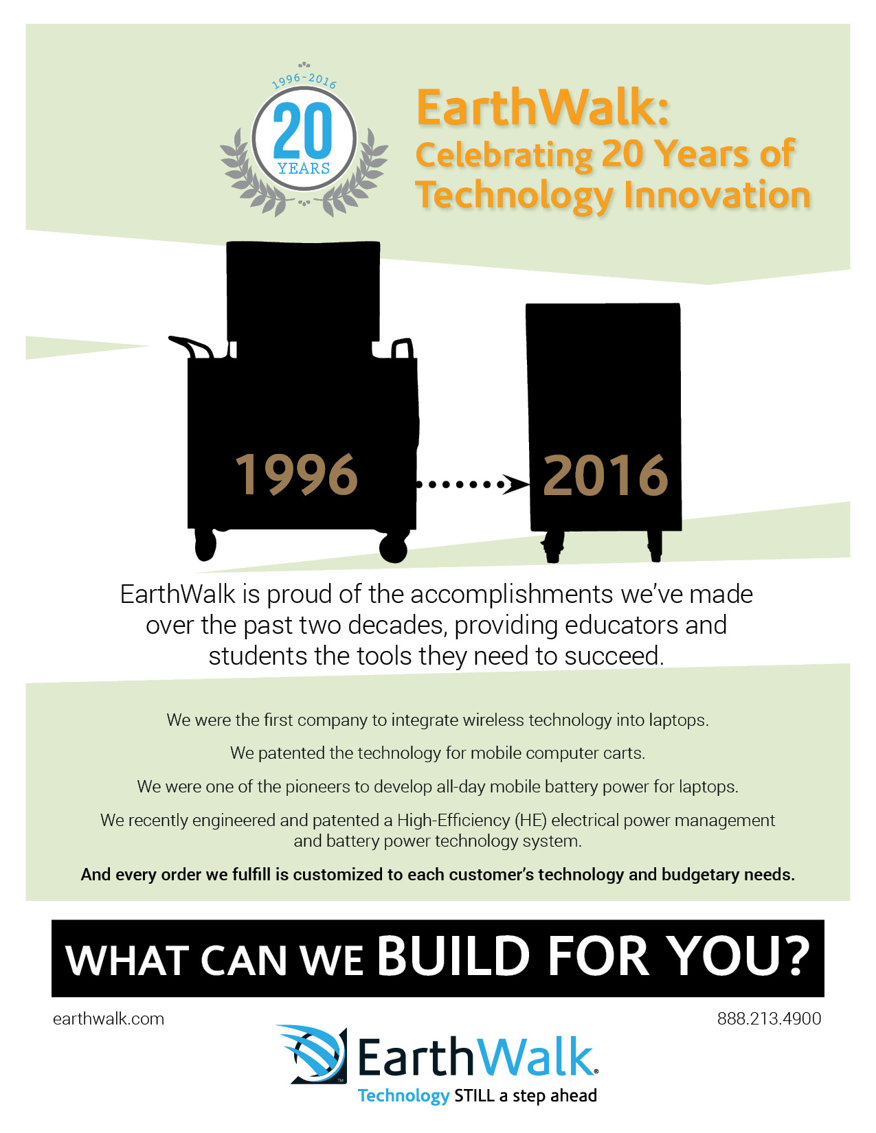 Celebrating 20 years of Technology Innovation
