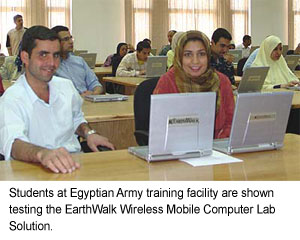 Egyptian Army training with EarthWalk products